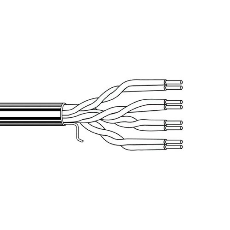 kabel utp belden cat 5e 1 roll 305m