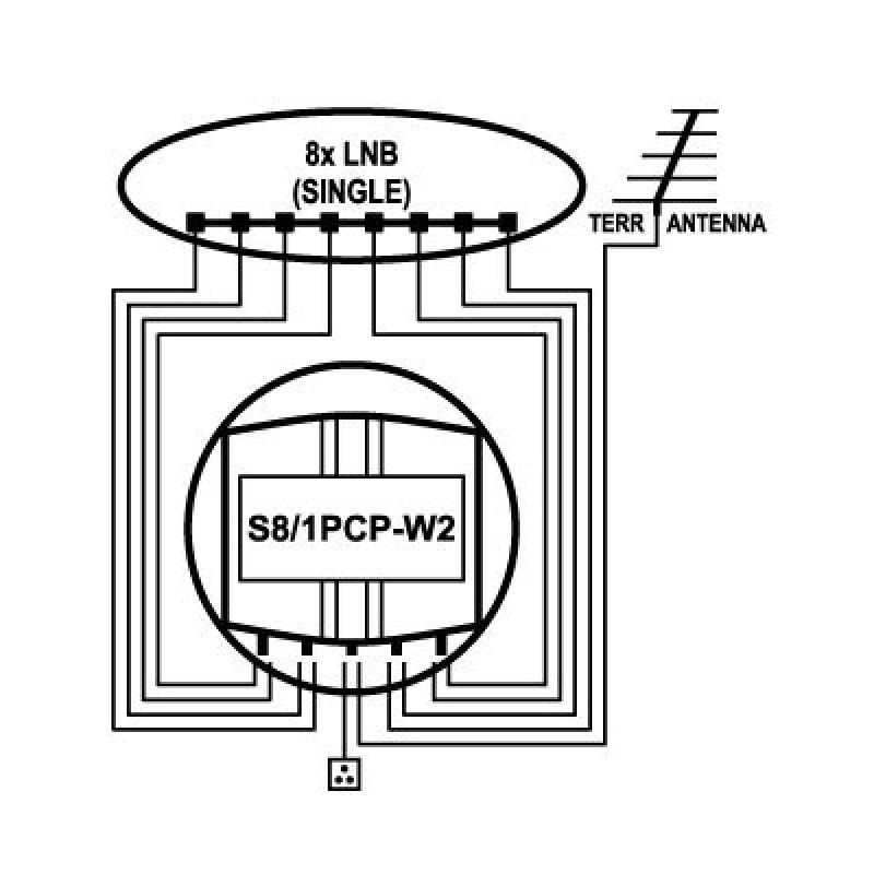 Directv Slimline 3 Wiring Diagram