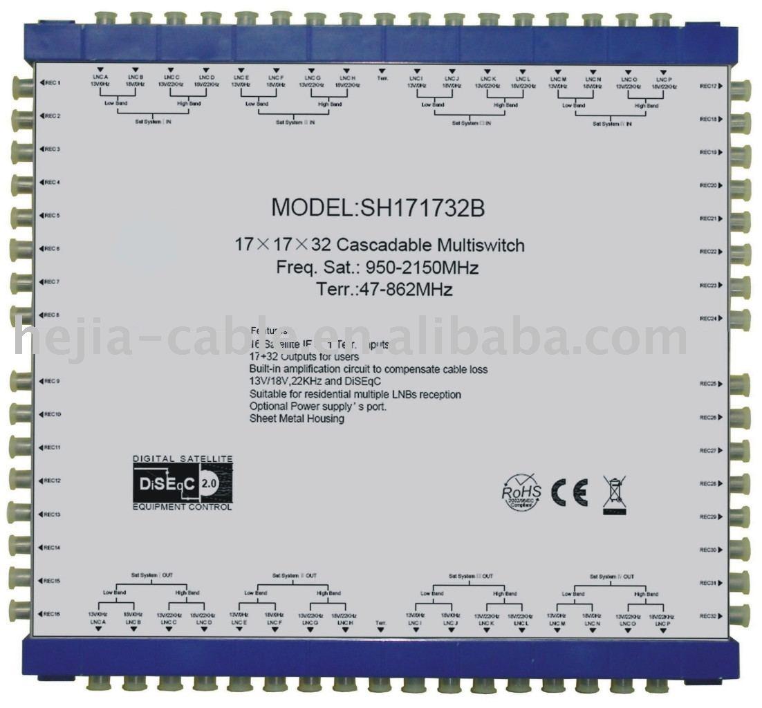 multiple satellite receivers