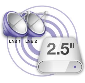 VU+ Solo2 met Twin DVB-S2 tuner en 2.5
